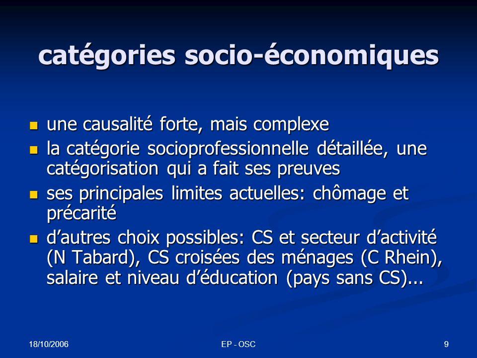 18/10/2006 EP - OSC8 quelles catégories sociales.