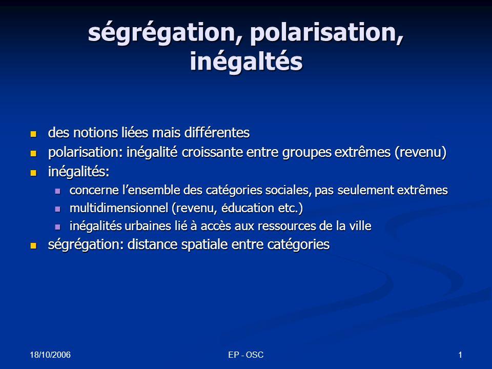 SÉGRÉGATION, POLARISATION, INÉGALITÉS DANS LA VILLE le cas de la métropole parisienne Edmond Préteceille Observatoire Sociologique du Changement FNSP-CNRS CEENSP - 18 de outoubro de 2006