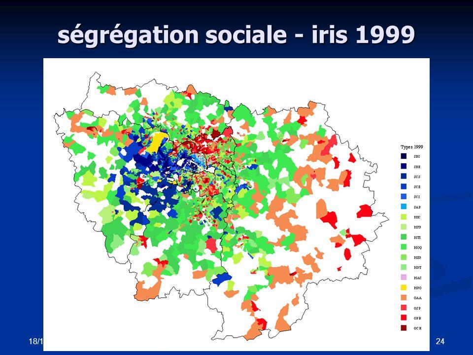 18/10/2006 EP - OSC23 ségrégation ethno-raciale ou de classe.