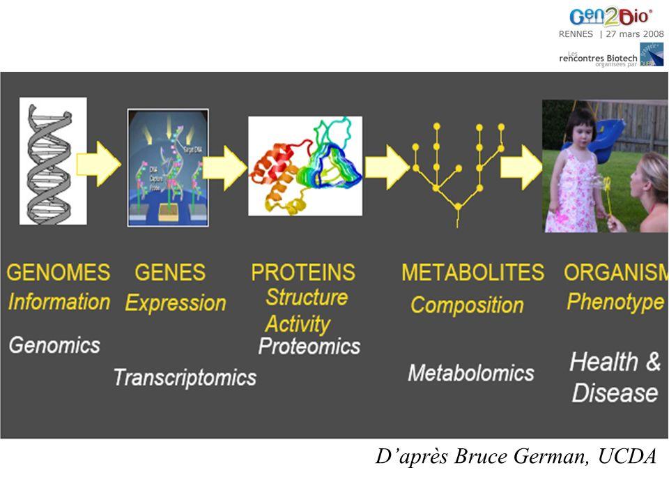 Coen M,.J Pharm Biomed Anal. 2004;35:93-105.