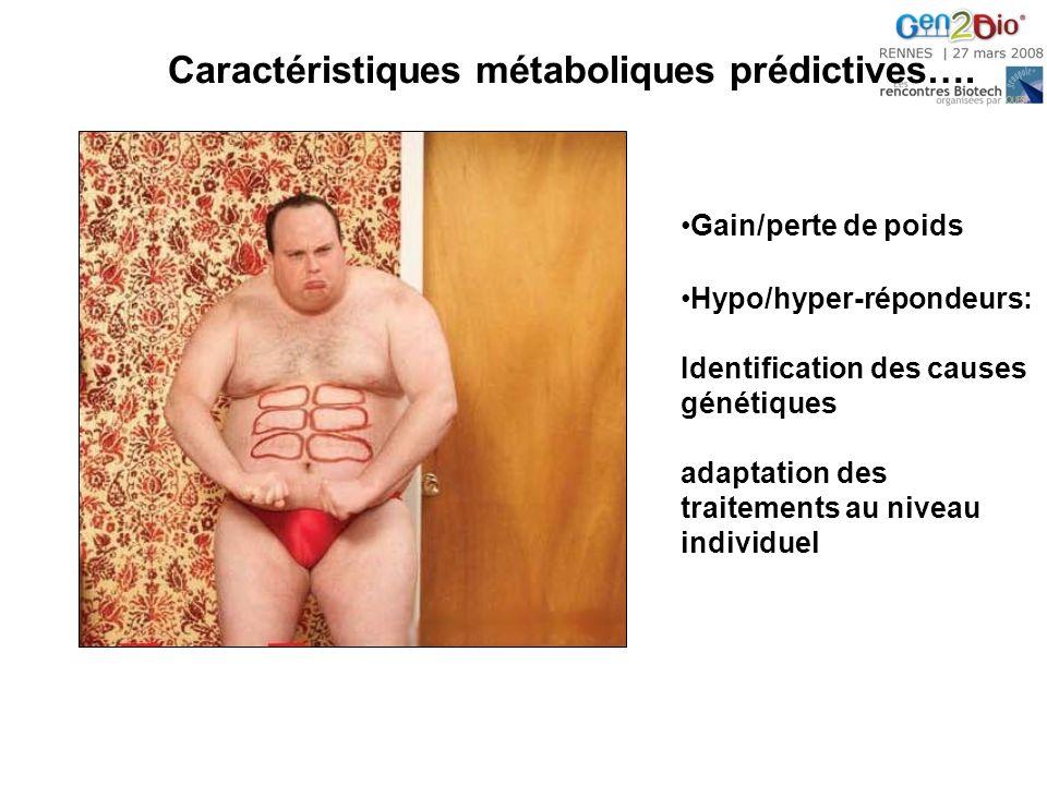 Caractéristiques métaboliques prédictives….