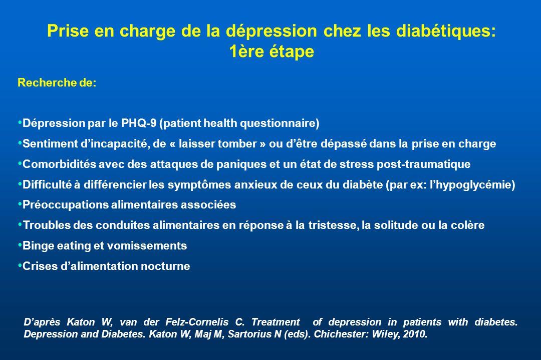 Recherche de: Dépression par le PHQ-9 (patient health questionnaire) Sentiment dincapacité, de « laisser tomber » ou dêtre dépassé dans la prise en ch