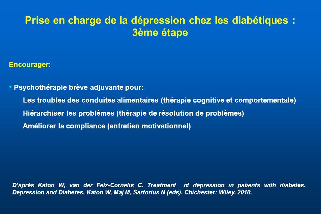 Encourager: Psychothérapie brève adjuvante pour: Les troubles des conduites alimentaires (thérapie cognitive et comportementale) Hiérarchiser les prob