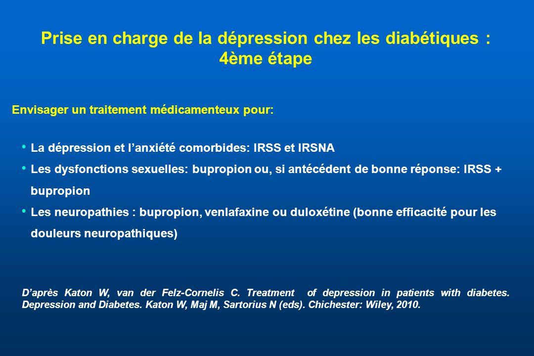 Envisager un traitement médicamenteux pour: La dépression et lanxiété comorbides: IRSS et IRSNA Les dysfonctions sexuelles: bupropion ou, si antécéden