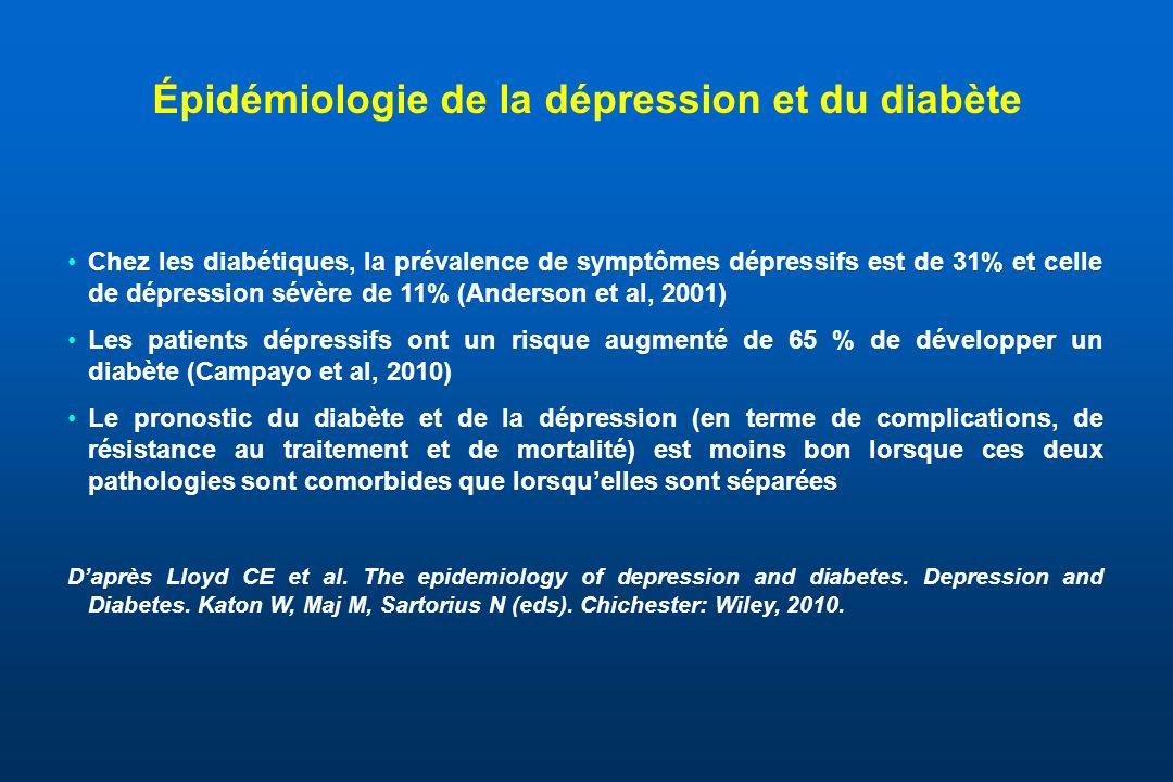 Épidémiologie de la dépression et du diabète Chez les diabétiques, la prévalence de symptômes dépressifs est de 31% et celle de dépression sévère de 1