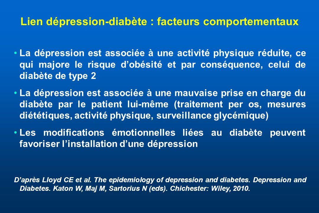 Lien dépression-diabète : facteurs comportementaux La dépression est associée à une activité physique réduite, ce qui majore le risque dobésité et par