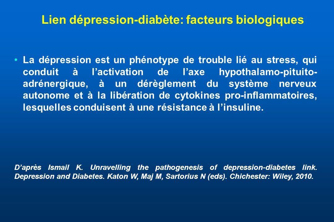 La dépression est un phénotype de trouble lié au stress, qui conduit à lactivation de laxe hypothalamo-pituito- adrénergique, à un dérèglement du syst