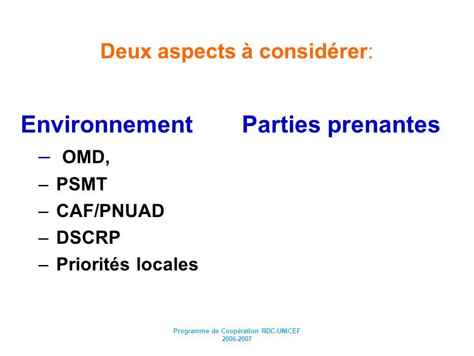 Programme de Coopération RDC-UNICEF 2006-2007 Environnement – OMD, –PSMT –CAF/PNUAD –DSCRP –Priorités locales Parties prenantes Deux aspects à considé