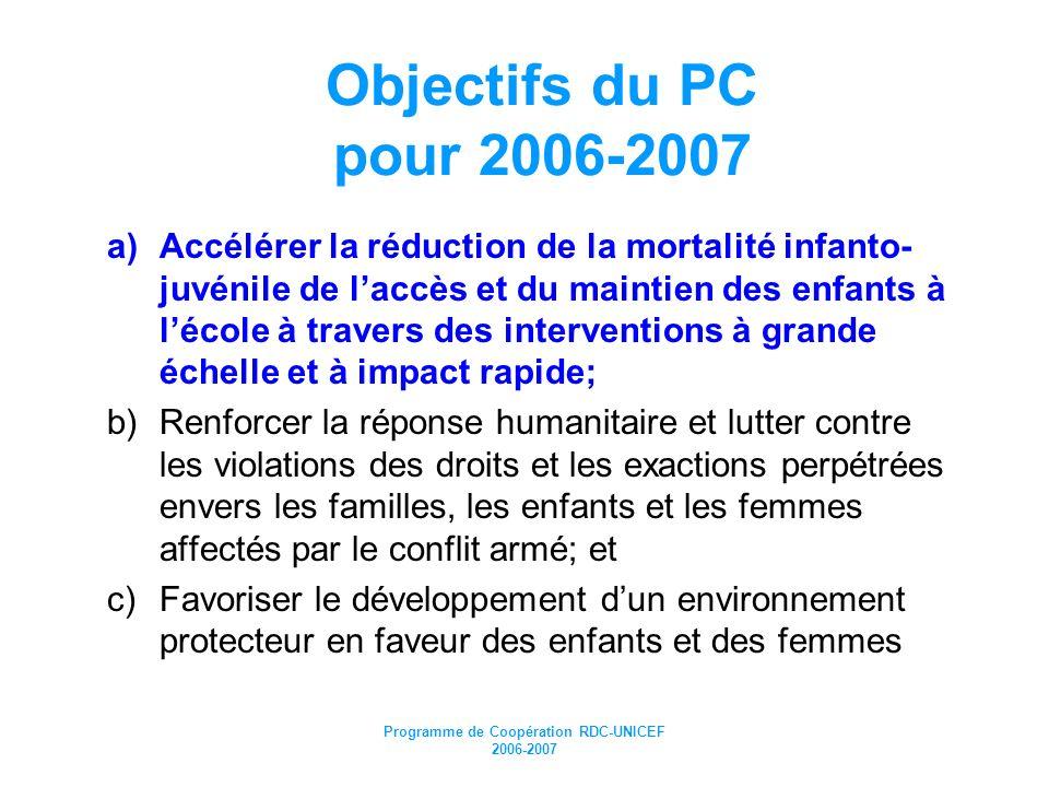 Programme de Coopération RDC-UNICEF 2006-2007 Objectifs du PC pour 2006-2007 a)Accélérer la réduction de la mortalité infanto- juvénile de laccès et d
