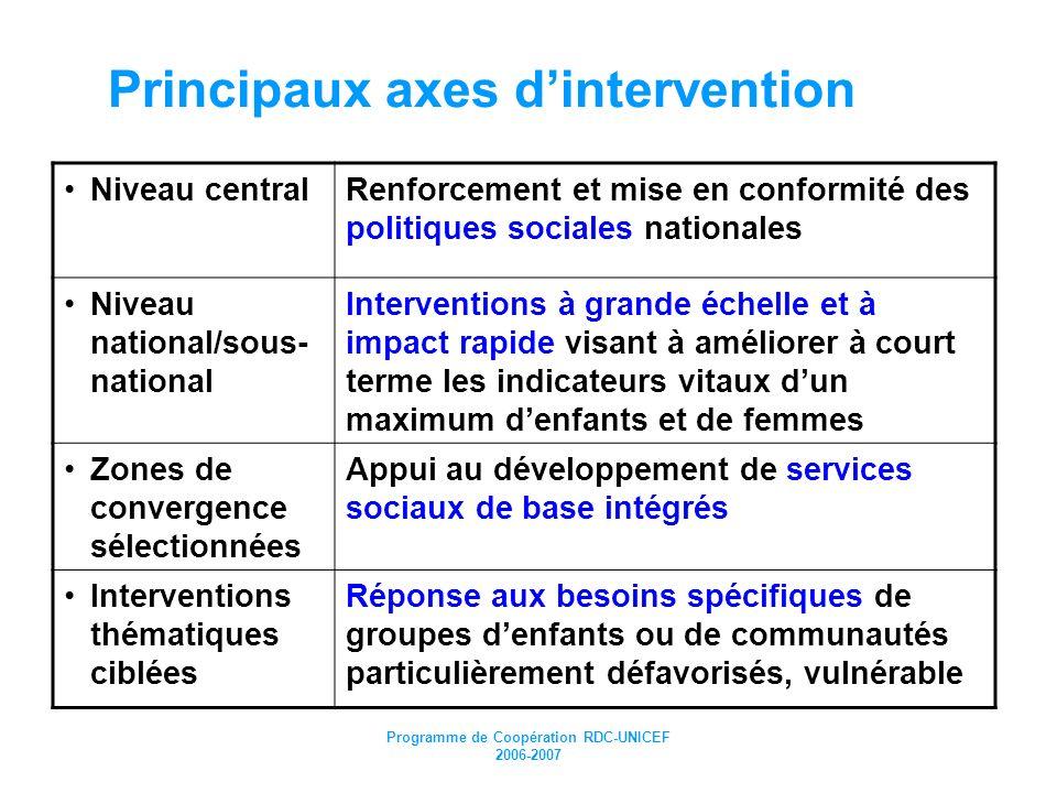 Programme de Coopération RDC-UNICEF 2006-2007 Principaux axes dintervention Niveau centralRenforcement et mise en conformité des politiques sociales n