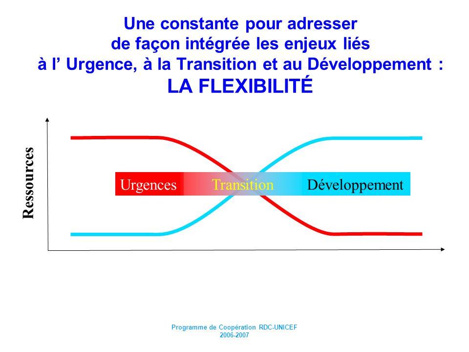 Programme de Coopération RDC-UNICEF 2006-2007 Une constante pour adresser de façon intégrée les enjeux liés à l Urgence, à la Transition et au Dévelop