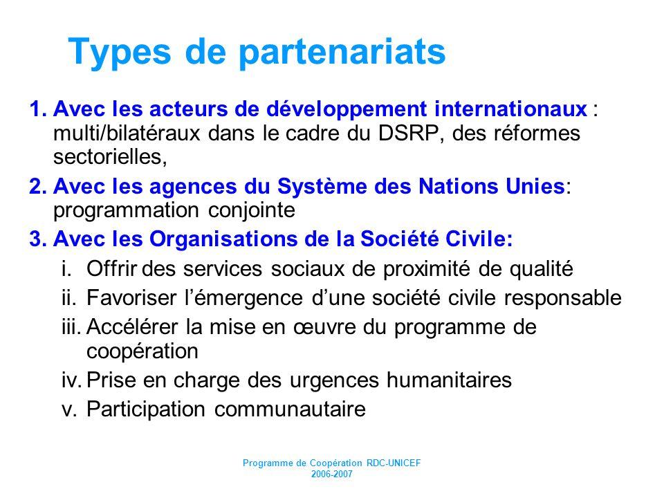 Programme de Coopération RDC-UNICEF 2006-2007 Types de partenariats 1.Avec les acteurs de développement internationaux : multi/bilatéraux dans le cadr