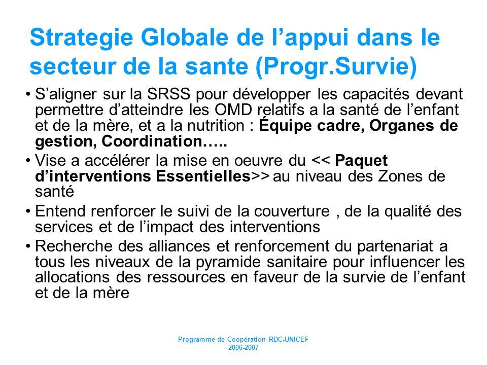 Programme de Coopération RDC-UNICEF 2006-2007 Strategie Globale de lappui dans le secteur de la sante (Progr.Survie) Saligner sur la SRSS pour dévelop