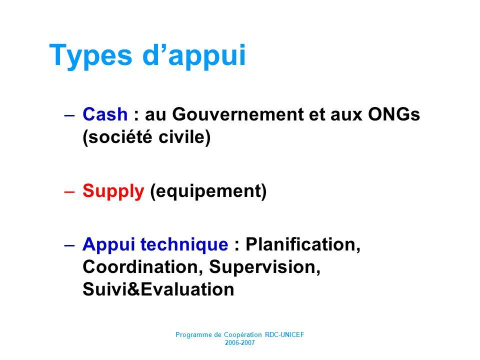 Programme de Coopération RDC-UNICEF 2006-2007 Types dappui –Cash : au Gouvernement et aux ONGs (société civile) –Supply (equipement) –Appui technique