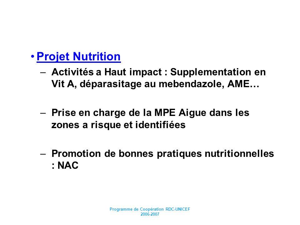Programme de Coopération RDC-UNICEF 2006-2007 Projet Nutrition –Activités a Haut impact : Supplementation en Vit A, déparasitage au mebendazole, AME…