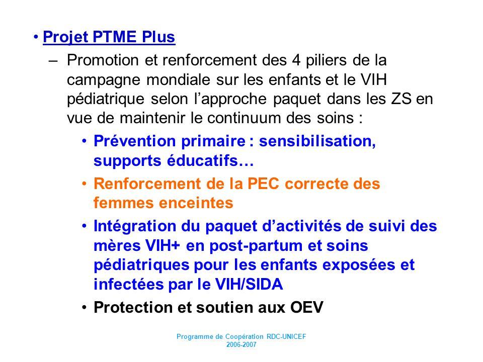 Programme de Coopération RDC-UNICEF 2006-2007 Projet PTME Plus –Promotion et renforcement des 4 piliers de la campagne mondiale sur les enfants et le