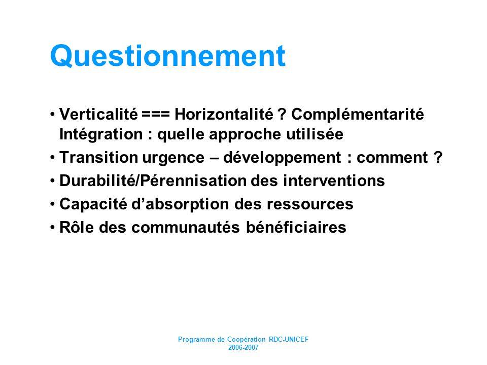 Programme de Coopération RDC-UNICEF 2006-2007 Questionnement Verticalité === Horizontalité ? Complémentarité Intégration : quelle approche utilisée Tr