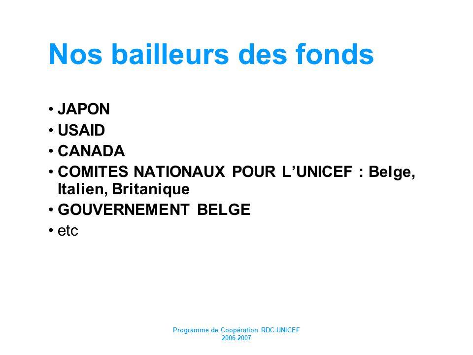 Programme de Coopération RDC-UNICEF 2006-2007 Nos bailleurs des fonds JAPON USAID CANADA COMITES NATIONAUX POUR LUNICEF : Belge, Italien, Britanique G