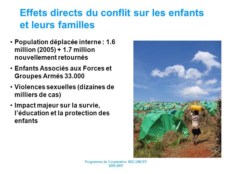 Programme de Coopération RDC-UNICEF 2006-2007 Contexte sanitaire Tendance à la disparition de lÉtat et donc perte de pouvoir normatif et régulateur dans le secteur, Désengagement de lÉtat vis-à-vis des services de santé dont le financement repose désormais sur la communauté, elle-même pauvre, Nbre ZS : 307= 515, ITM +++, FACULTE DE MEDECINE +++ Faible utilisation de services des Soins Curatifs Faible Coordination des interventions/reponses