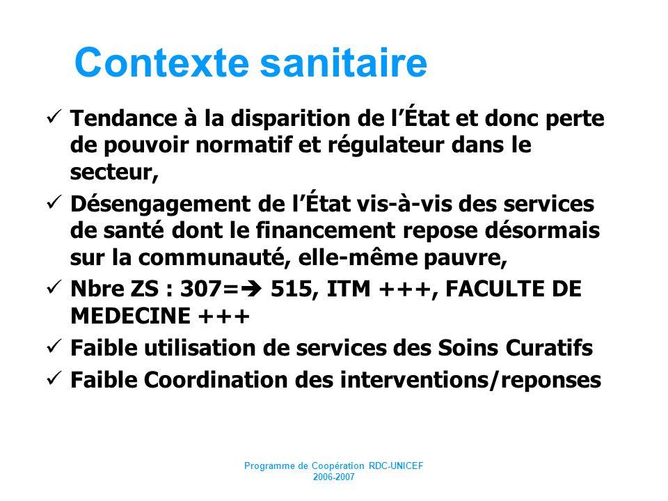 Programme de Coopération RDC-UNICEF 2006-2007 Resultats majeurs 9.3 millions denfants de 6m-15ans vaccinés contre la rougeole en 2006 DTC3: 76 % en 2007; 11 millions denfants de 6-59 mois ont reçus deux doses de VitA chaque annee et 3 millions dorment sous MI; Taux dutilisation des SCU : 30% dans les zones dintervention Renforcement de la Coordination avec la mise en place des structures opérationnelles