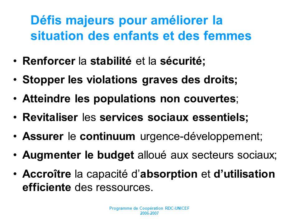 Programme de Coopération RDC-UNICEF 2006-2007 Défis majeurs pour améliorer la situation des enfants et des femmes Renforcer la stabilité et la sécurit