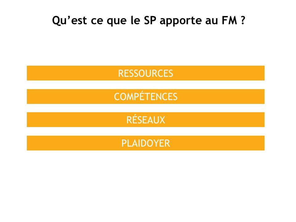 Quest ce que le SP apporte au FM RESSOURCES COMPÉTENCES RÉSEAUX PLAIDOYER