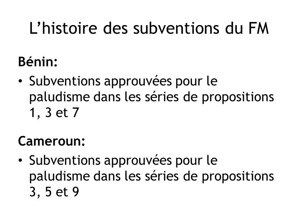 Lhistoire des subventions du FM Bénin: Subventions approuvées pour le paludisme dans les séries de propositions 1, 3 et 7 Cameroun: Subventions approuvées pour le paludisme dans les séries de propositions 3, 5 et 9