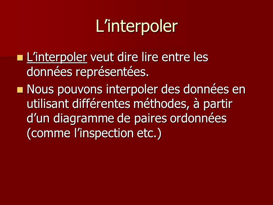 Linterpoler Linterpoler veut dire lire entre les données représentées. Linterpoler veut dire lire entre les données représentées. Nous pouvons interpo