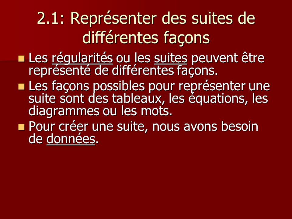 2.1: Représenter des suites de différentes façons Les régularités ou les suites peuvent être représenté de différentes façons. Les régularités ou les