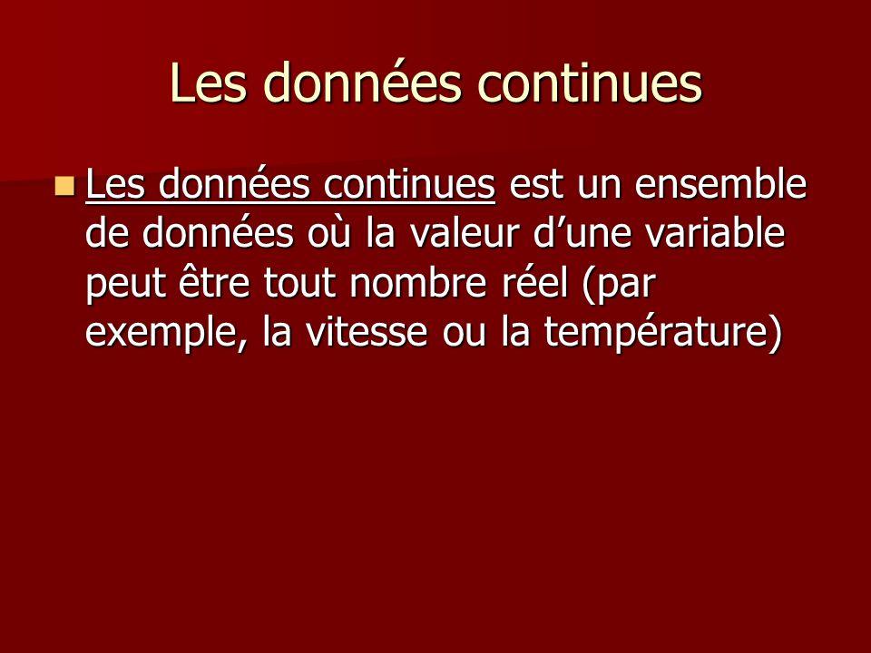 Les données continues Les données continues est un ensemble de données où la valeur dune variable peut être tout nombre réel (par exemple, la vitesse