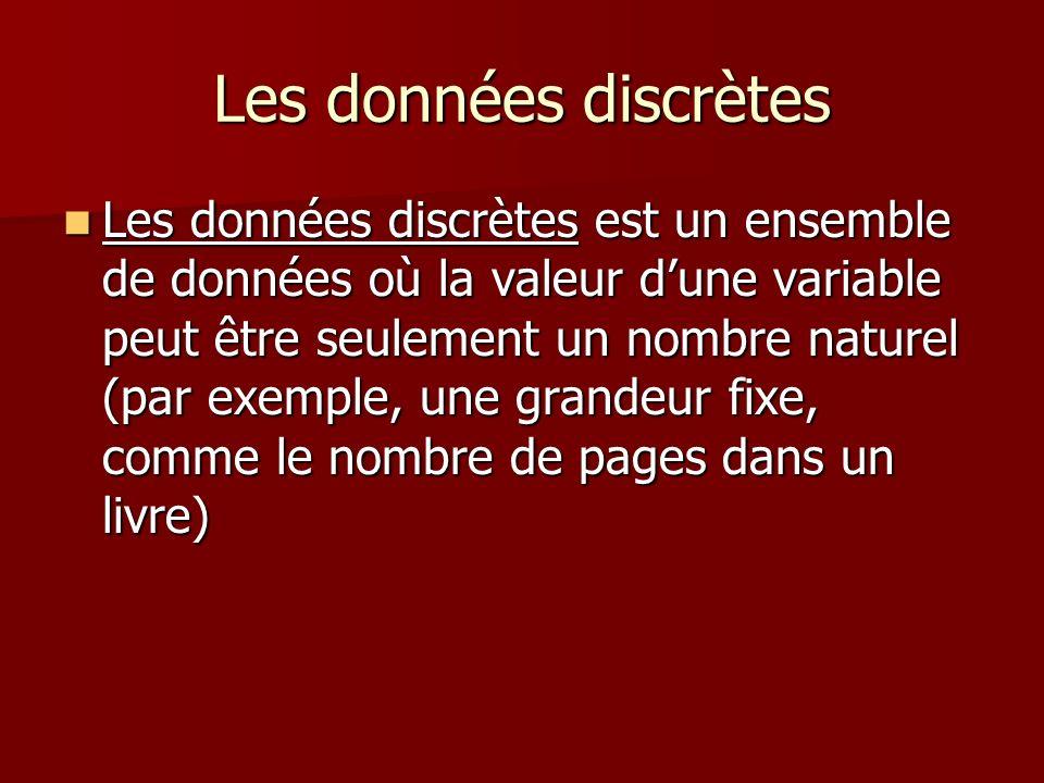 Les données discrètes Les données discrètes est un ensemble de données où la valeur dune variable peut être seulement un nombre naturel (par exemple,