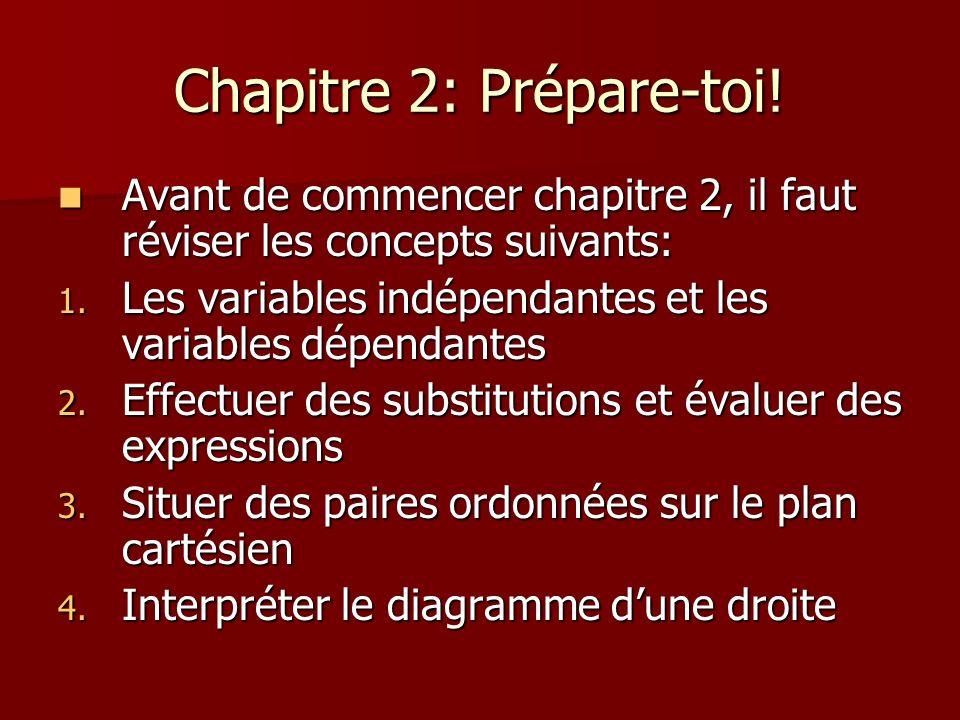 Chapitre 2: Prépare-toi! Avant de commencer chapitre 2, il faut réviser les concepts suivants: Avant de commencer chapitre 2, il faut réviser les conc