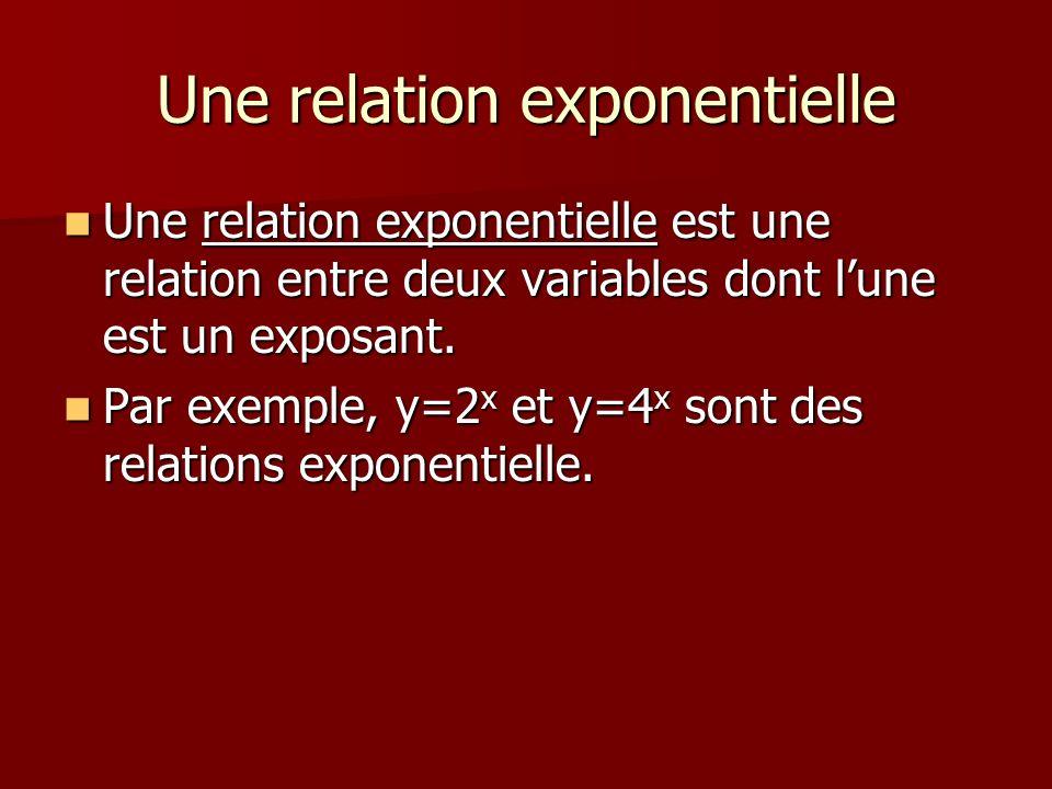 Une relation exponentielle Une relation exponentielle est une relation entre deux variables dont lune est un exposant. Une relation exponentielle est