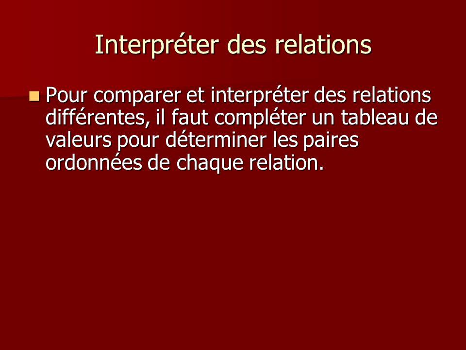 Interpréter des relations Pour comparer et interpréter des relations différentes, il faut compléter un tableau de valeurs pour déterminer les paires o