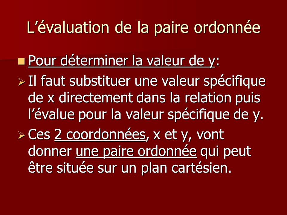 Lévaluation de la paire ordonnée Pour déterminer la valeur de y: Pour déterminer la valeur de y: Il faut substituer une valeur spécifique de x directe