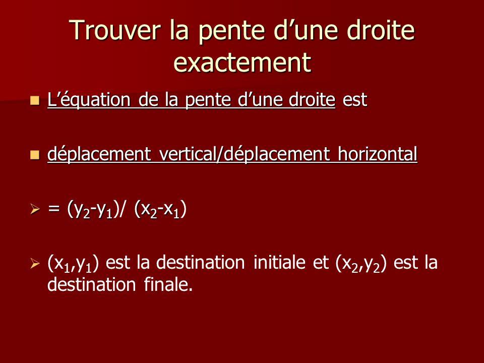 Trouver la pente dune droite exactement Léquation de la pente dune droite est Léquation de la pente dune droite est déplacement vertical/déplacement h