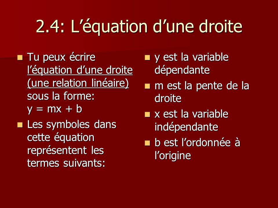 2.4: Léquation dune droite Tu peux écrire léquation dune droite (une relation linéaire) sous la forme: y = mx + b Tu peux écrire léquation dune droite