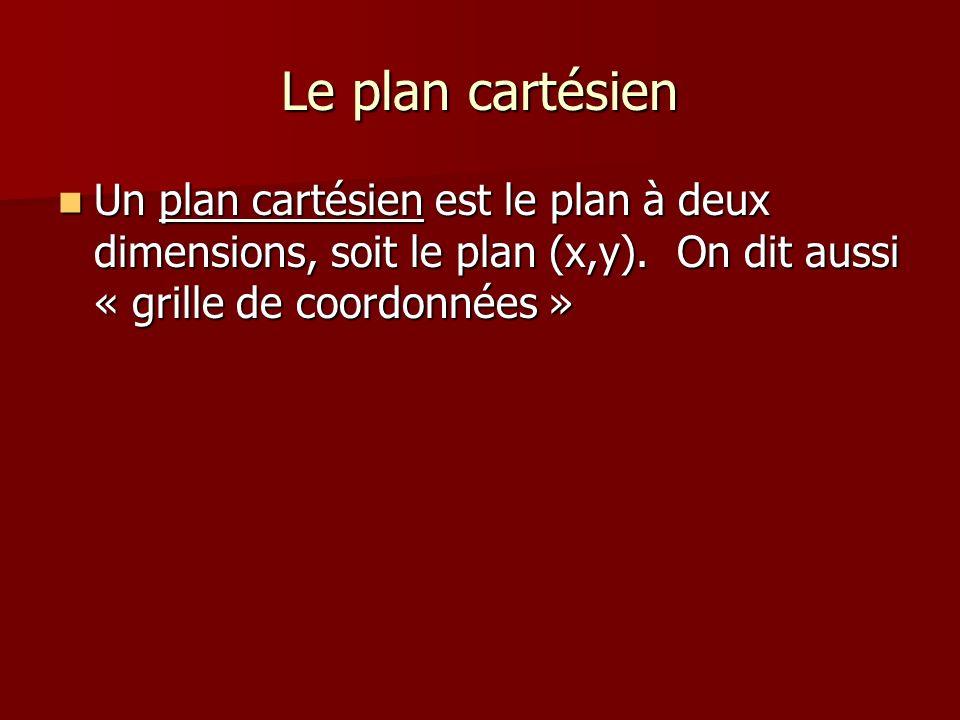 Le plan cartésien Un plan cartésien est le plan à deux dimensions, soit le plan (x,y). On dit aussi « grille de coordonnées » Un plan cartésien est le