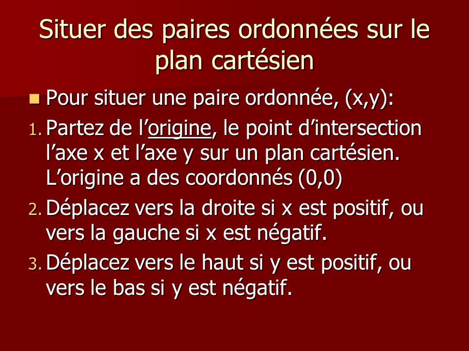 Situer des paires ordonnées sur le plan cartésien Pour situer une paire ordonnée, (x,y): Pour situer une paire ordonnée, (x,y): 1. Partez de lorigine,