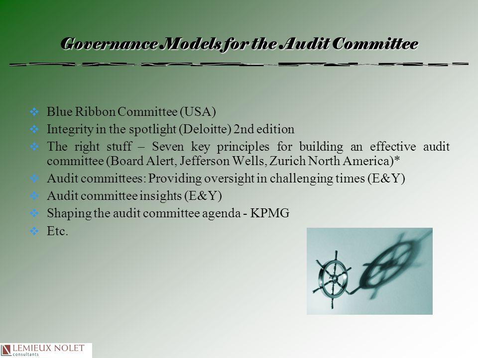 Les 4 Dimensions de la Supervision exercée par le Comité de Vérification Source : « Integrity in the Spotlight » - Maureen J.