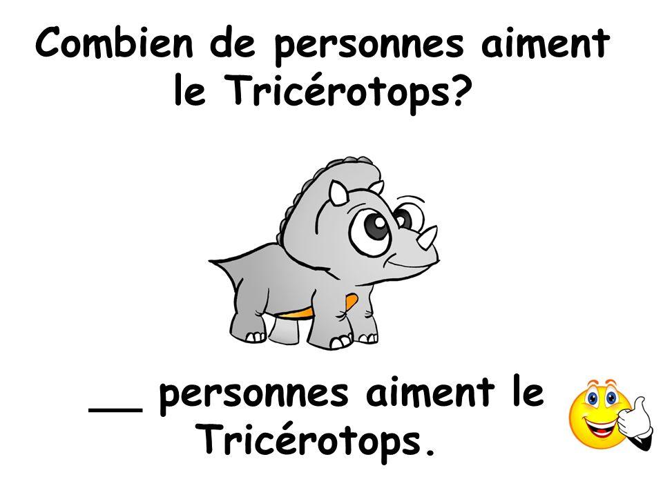 Combien de personnes aiment le Tricérotops? __ personnes aiment le Tricérotops.