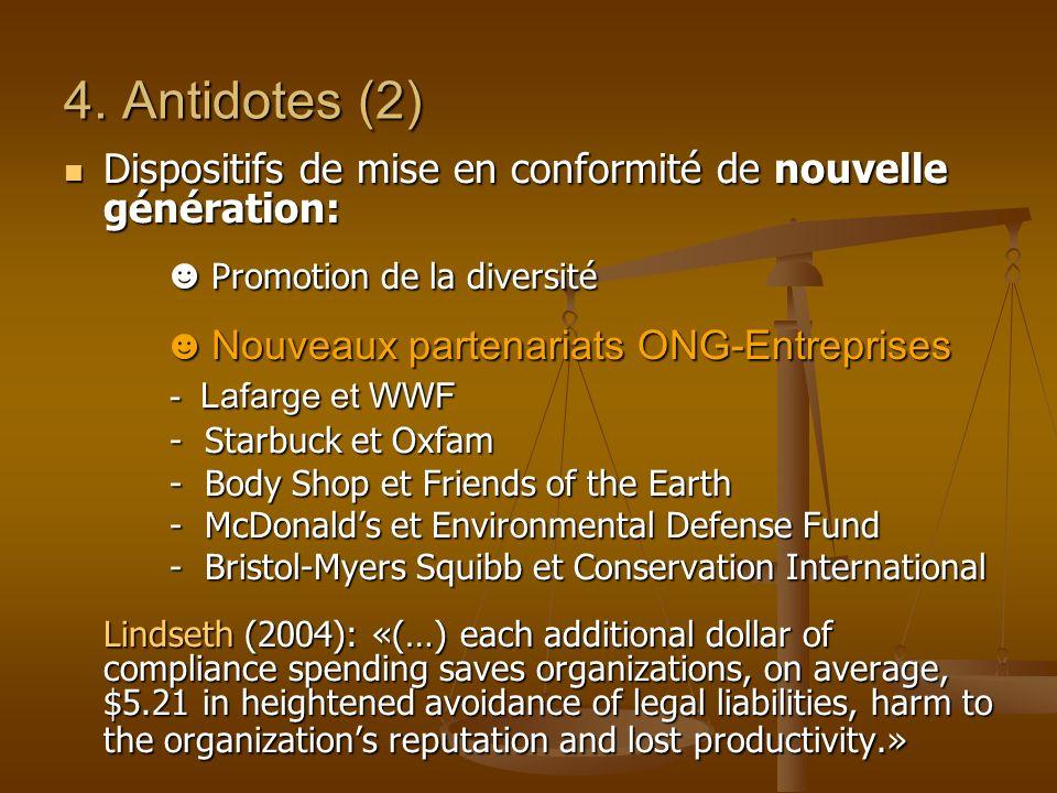 4. Antidotes (2) Dispositifs de mise en conformité de nouvelle génération: Dispositifs de mise en conformité de nouvelle génération: Promotion de la d
