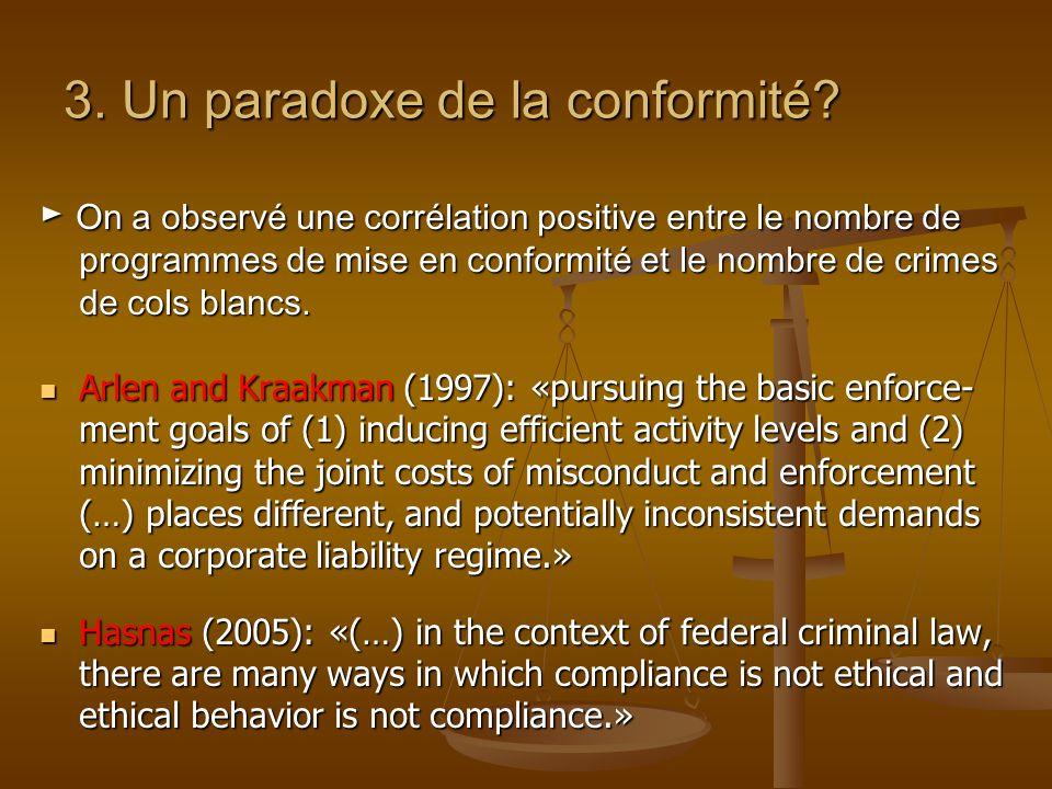3. Un paradoxe de la conformité.