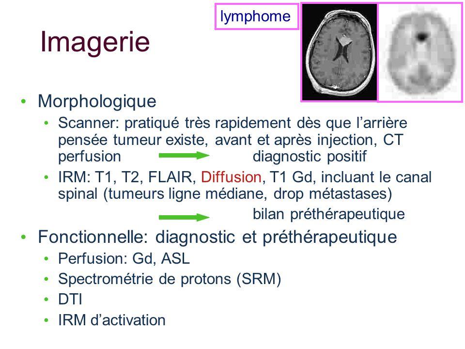 Imagerie Morphologique Scanner: pratiqué très rapidement dès que larrière pensée tumeur existe, avant et après injection, CT perfusion diagnostic posi
