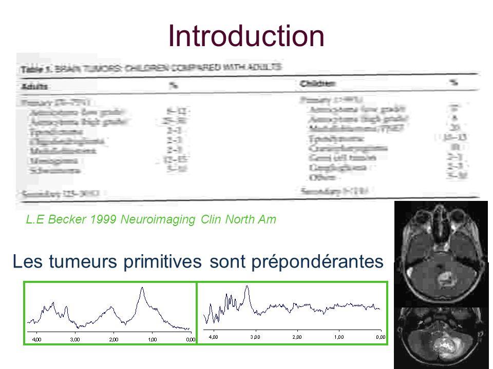 Introduction Les tumeurs primitives sont prépondérantes L.E Becker 1999 Neuroimaging Clin North Am
