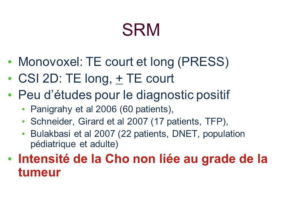 SRM Monovoxel: TE court et long (PRESS) CSI 2D: TE long, + TE court Peu détudes pour le diagnostic positif Panigrahy et al 2006 (60 patients), Schneid