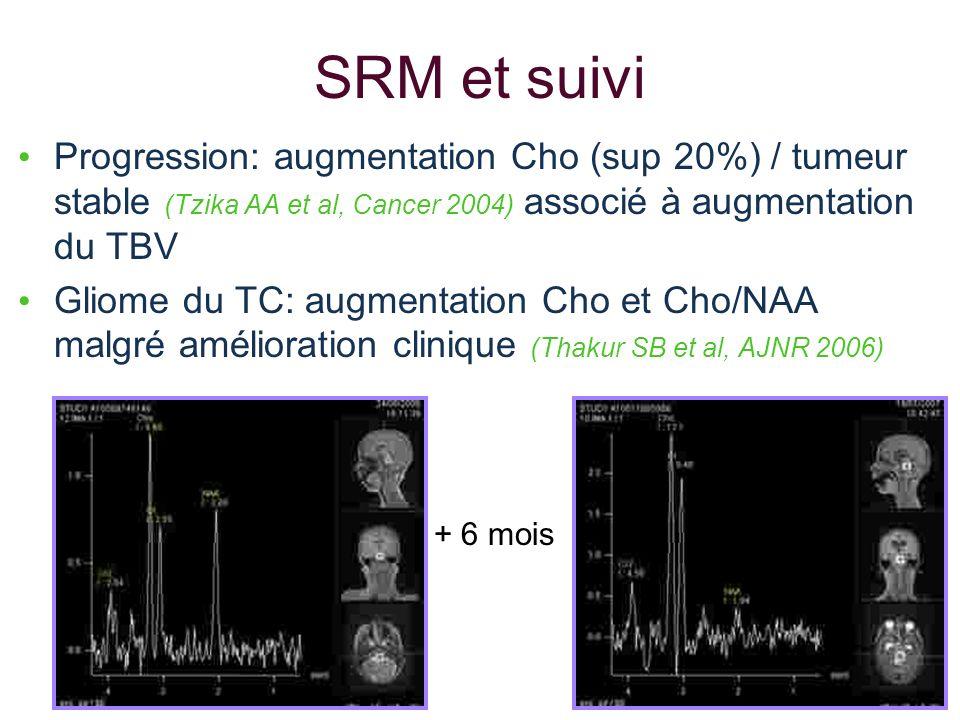 SRM et suivi Progression: augmentation Cho (sup 20%) / tumeur stable (Tzika AA et al, Cancer 2004) associé à augmentation du TBV Gliome du TC: augment