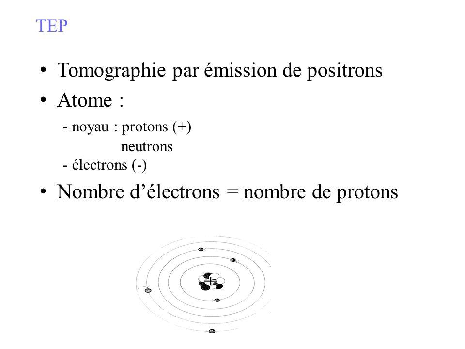 Tomographie par émission de positrons Atome : - noyau : protons (+) neutrons - électrons (-) Nombre délectrons = nombre de protons TEP
