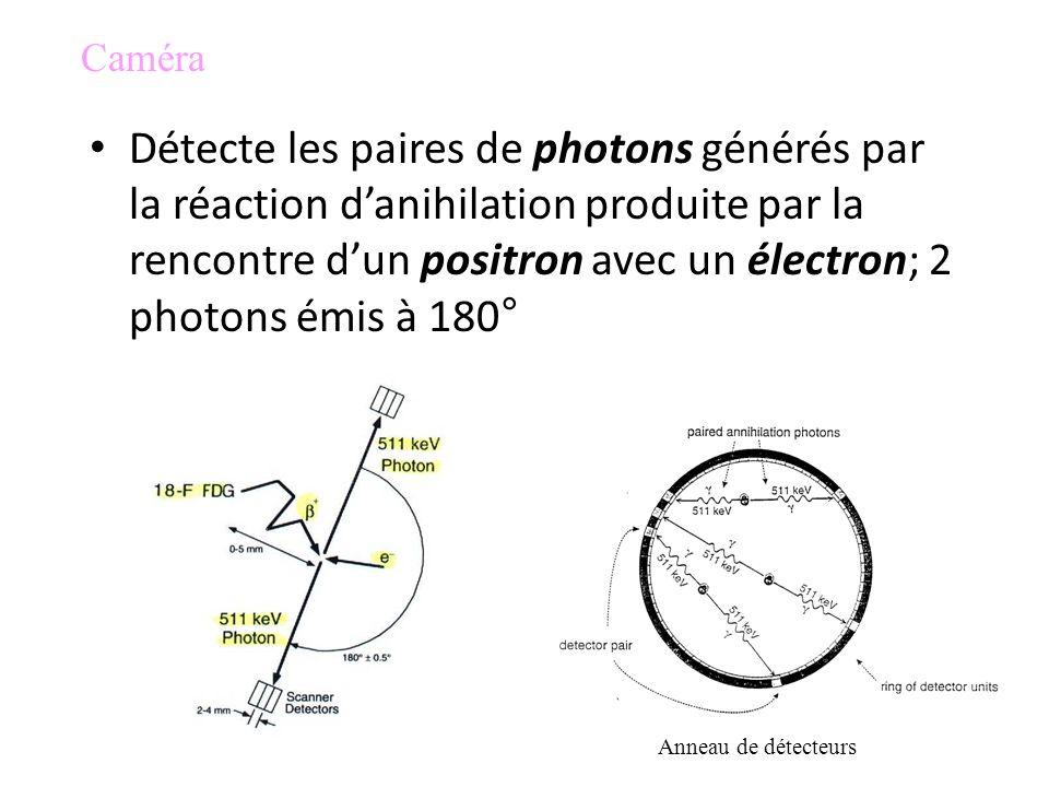 Détecte les paires de photons générés par la réaction danihilation produite par la rencontre dun positron avec un électron; 2 photons émis à 180° Camé
