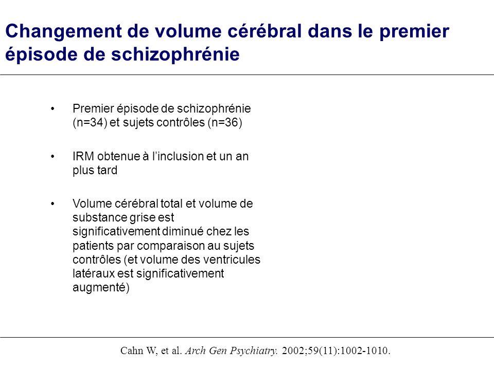 Changement de volume cérébral dans le premier épisode de schizophrénie Premier épisode de schizophrénie (n=34) et sujets contrôles (n=36) IRM obtenue